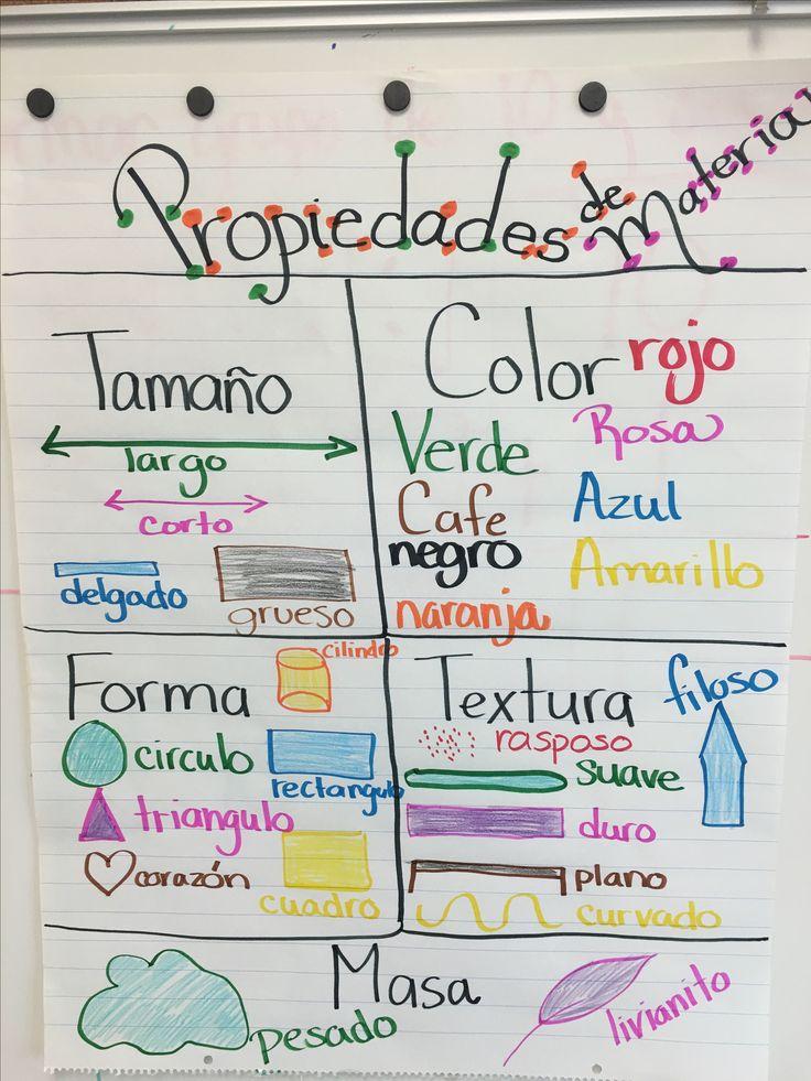 Properties of matter in Spanish. Propiedades de materia. Science. Ciencias. Solid liquid gas.