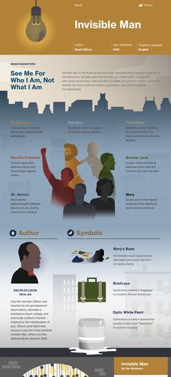 Invisible Man infographic