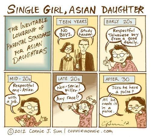 Being an Asian Daughter