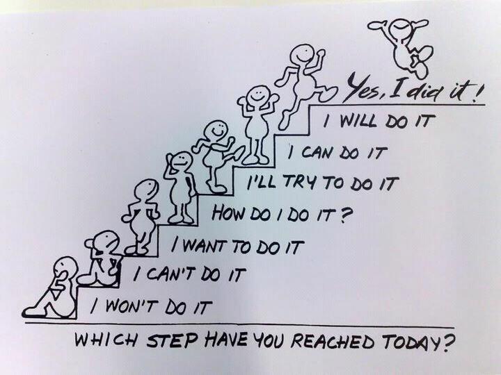 Step by step… :)