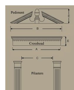 97 best pilasters images on pinterest home theatre for Exterior door pediment and pilasters