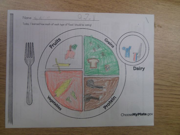 FREE - Food Groups Plate, also has food pictures, or kids ...