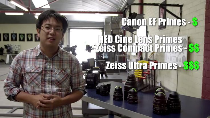 $150 STILLS LENS COMPARED TO A $15,000 CINE PRIME; CAN YOU TELL THE DIFFERENCE?