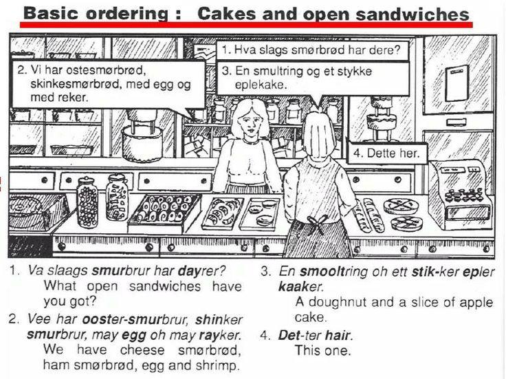 Basic ordering