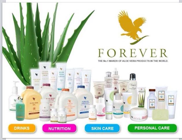 ForeverlivingproductsAUS