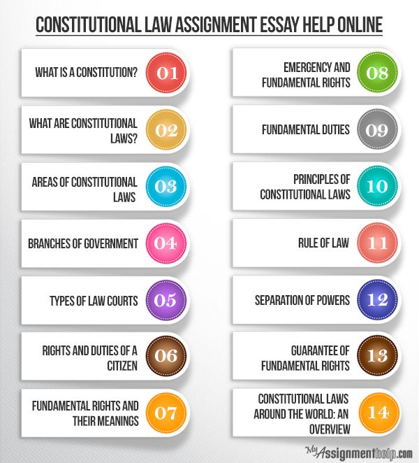 We provide the best constitutional law assignment help to the students across the world. Written by the most eminent constitutional experts,it will ensure the best marks in evaluation.