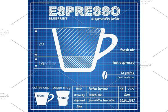 Coffee Cappuccino composition and making scheme by Vitamin on - fresh blueprint paper name