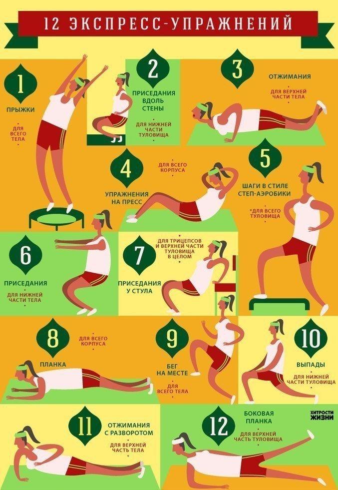 Упражнения для идеальной фигуры и похудения