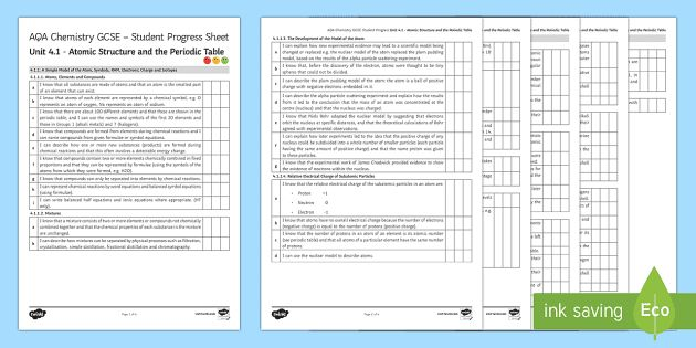 AQA Chemistry Unit 4.1 Atomic Structure and the Periodic Table RAG Student Progress Sheet