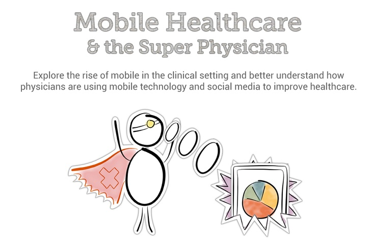 Mobile Healthcare & the Super Physician Infographic