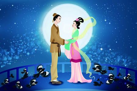 """黄历七月初七就是七夕节 ,至今已有2千多年历史。七夕节又称""""乞巧节""""""""女儿节""""""""双七""""""""巧夕""""""""女节""""""""穿针节""""等,这是中国传统节日中最具浪漫色彩的一个节日,也是过去姑娘们最为重视的日子。 - 传统节日"""