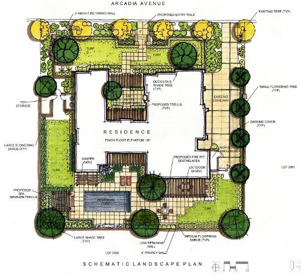 25 best ideas about landscape plans on pinterest for Garden plans and plants