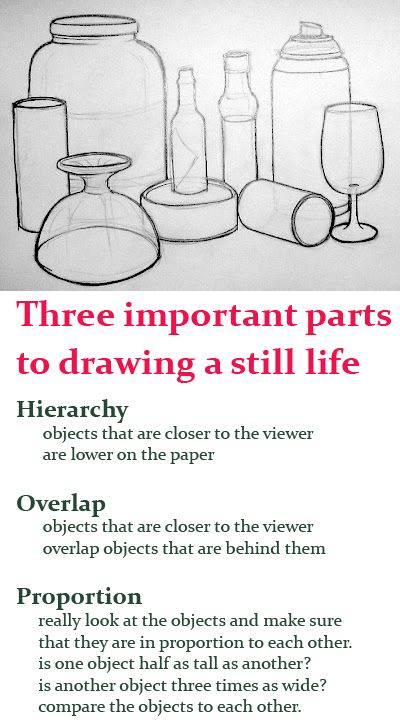 HOP in drawing a still life. lesson plan for bottle drawings.