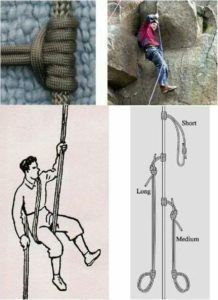 Lifesaving Rappelling Basics You Need To Know