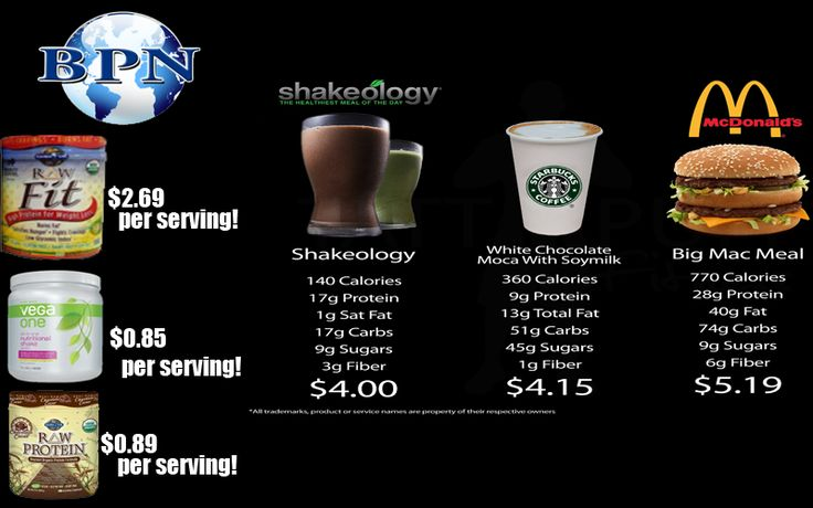 Best Price Nutrition Blog - Best Shakeology Alternatives