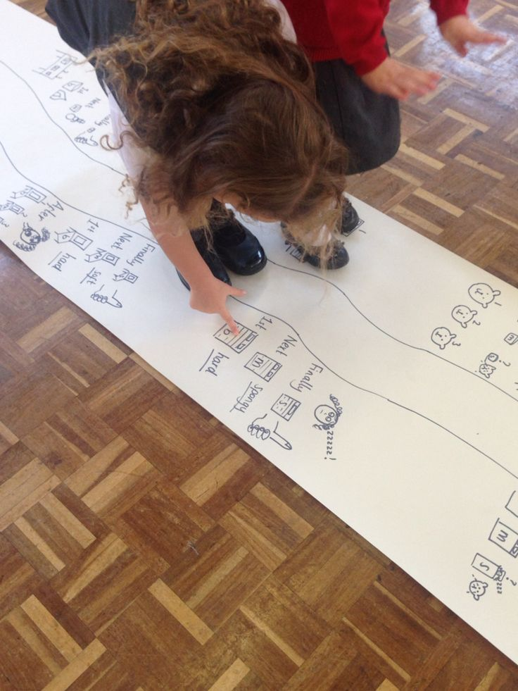 Walking a story map. Goldilocks and the three bears