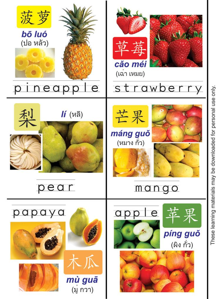 Lesson 1 in Mandarin (Simplified Chinese): Chinese-English Fruits Flashcards by Little YOSHI kids T-shirts | Little YOSHI