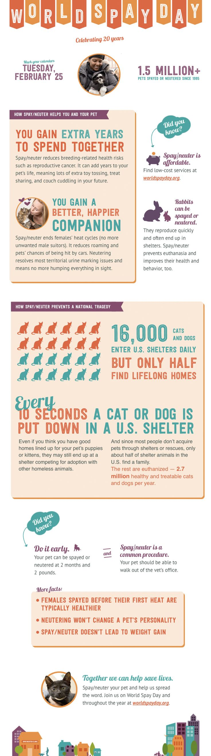 29 best Spay/Neuter images on Pinterest | Animal rescue, Animal shelter and Your pet