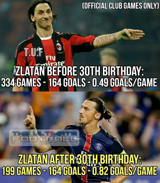 There Is Only One Zlatan: 25+ Best Ideas About Zlatan Memes On Pinterest