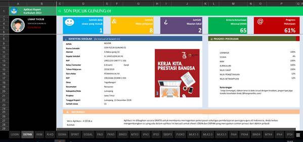Aplikasi Raport Sd Kurikulum 2013 Versi Dapodik