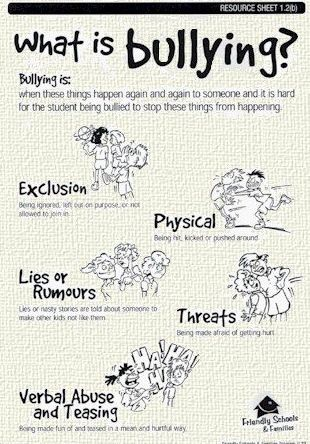 Great Poster on What IS Bullying... Exclusion, Physical, Lies or Rumors, Threats, Verbal Abuse or Teasing... Generally a Combination of the Above