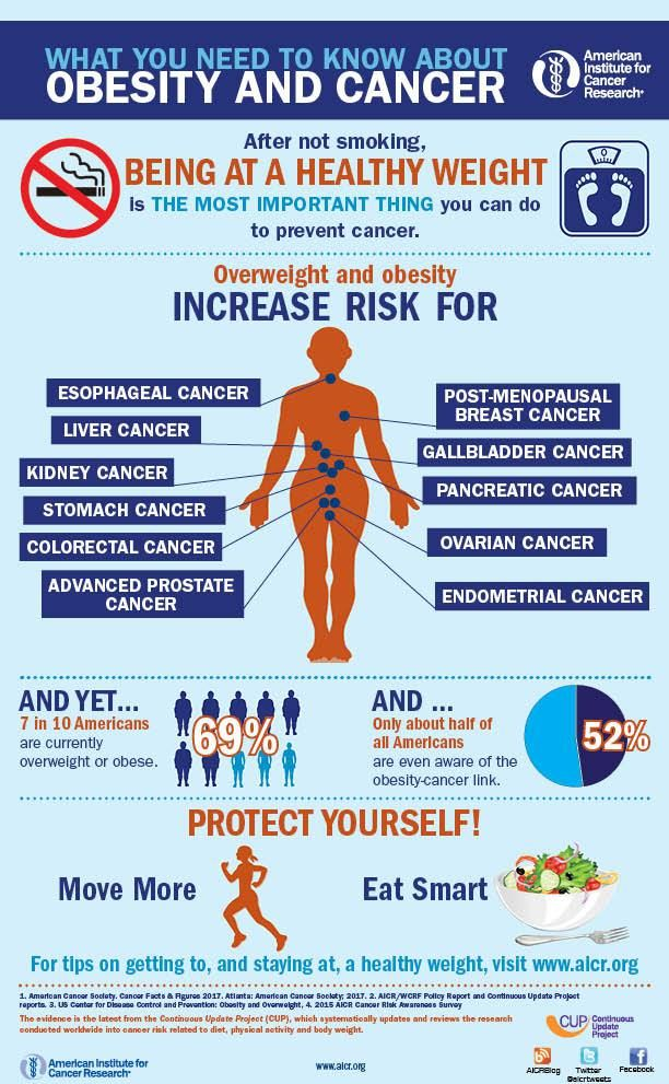 Pin On Health Fitness Foods Infographics