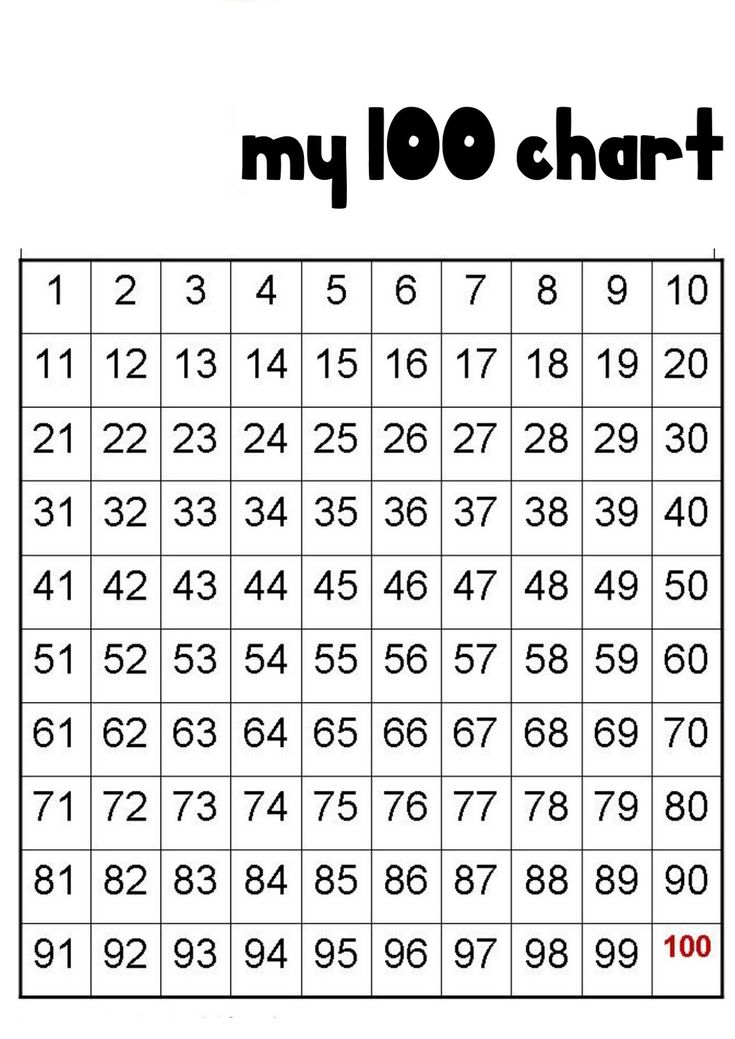 1100 Number Chart Printable