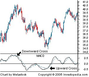 How much does 1 lot cost forex