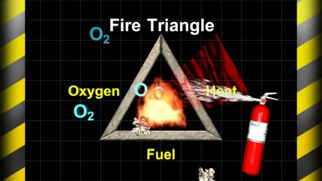 Photo: Image from medical animation by Flix Productions Medical Animation www.medflix.com of fire triangle.