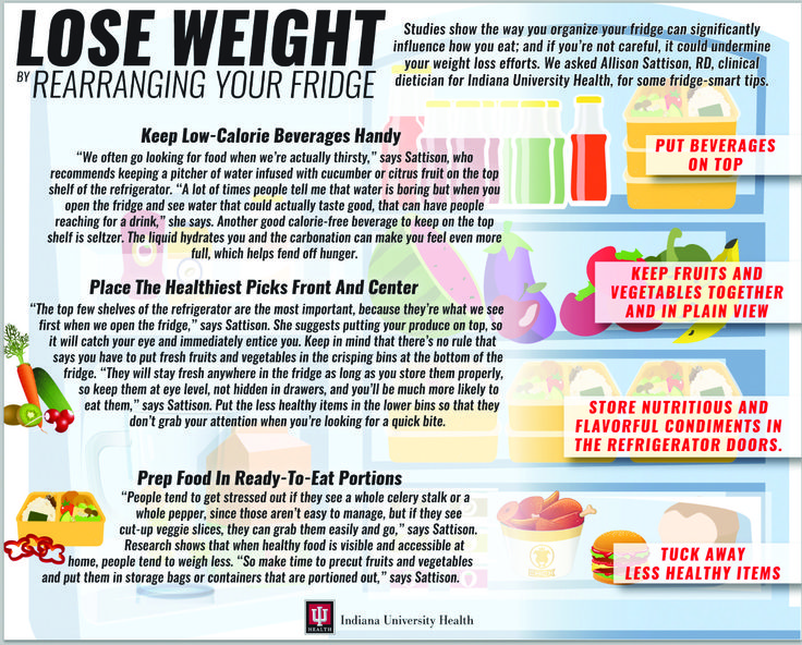 Best workout to lose weight everywhere picture 6