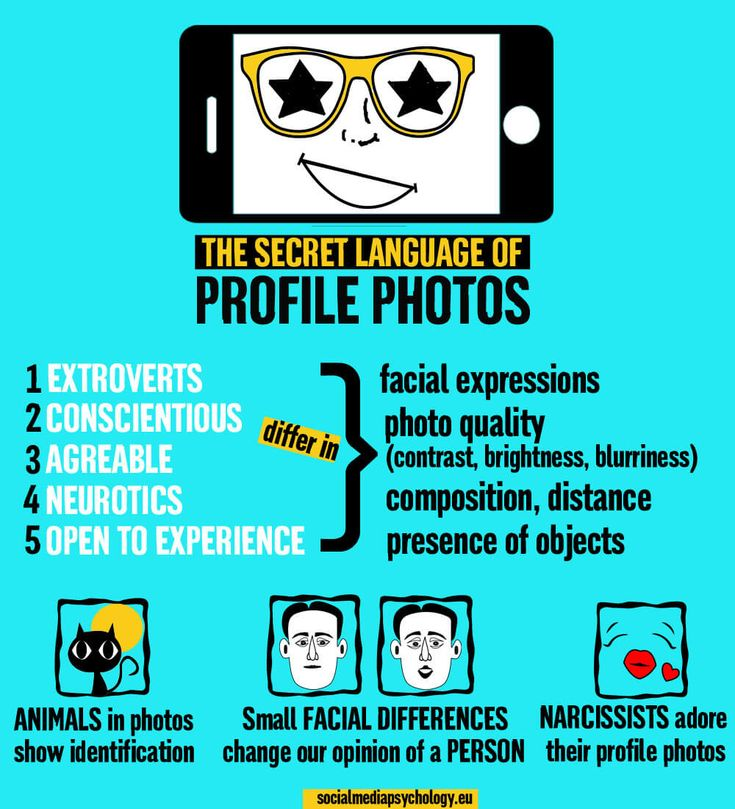 how to choose photos for social media