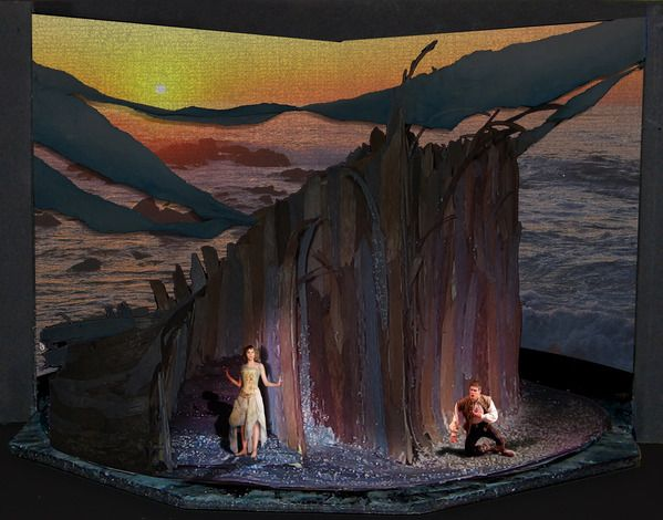 How does does Prospero represent Shakespeare in the Tempest? In what ways?