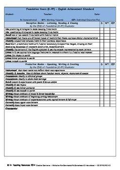 Australian Curriculum English Achievement Standard Tracker