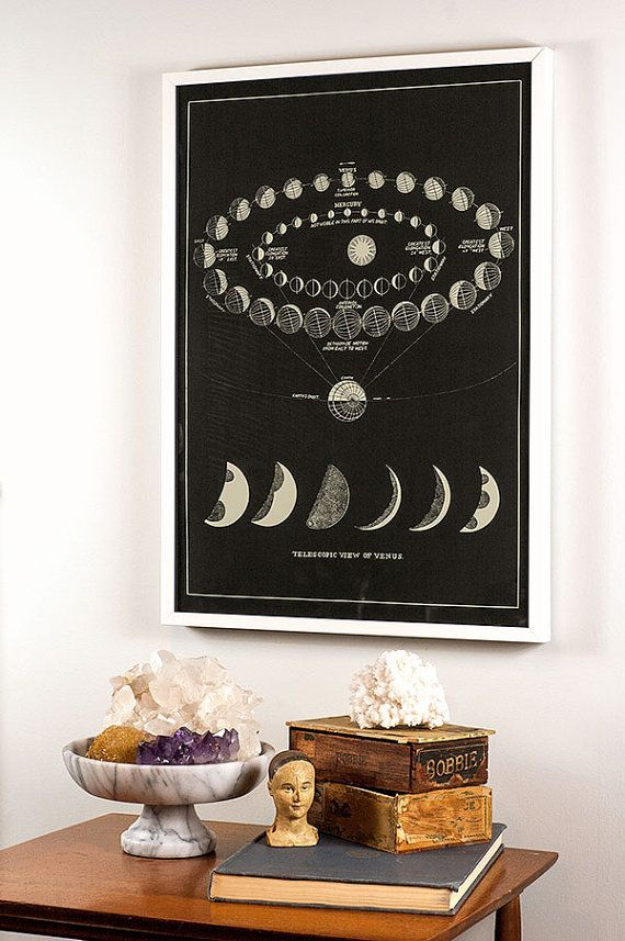 Moon Art Print with Moon Phases and Venus Transit Astronomy Art Vintage Print, Best-selling print, Vintage American, 19th Century School