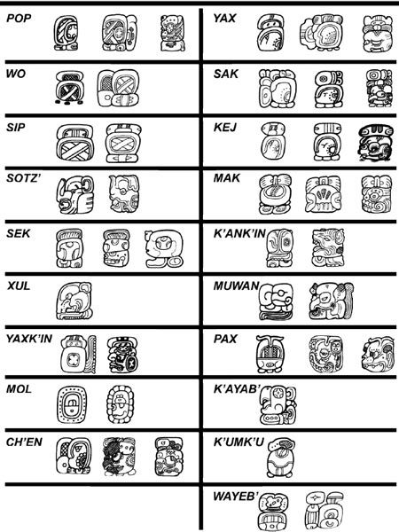 Calendar Symbols Printables : Best mayan symbols ideas on pinterest aztec art