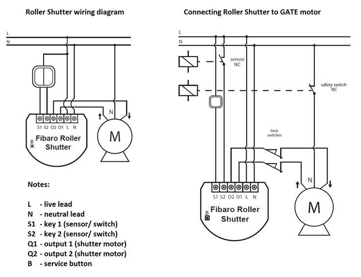 Fibaro Roller Shutter Roller Shutters Gate Motors Home
