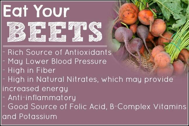 Eat Your #Beets!