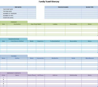 Microsoft's Best Excel Spreadsheet Templates