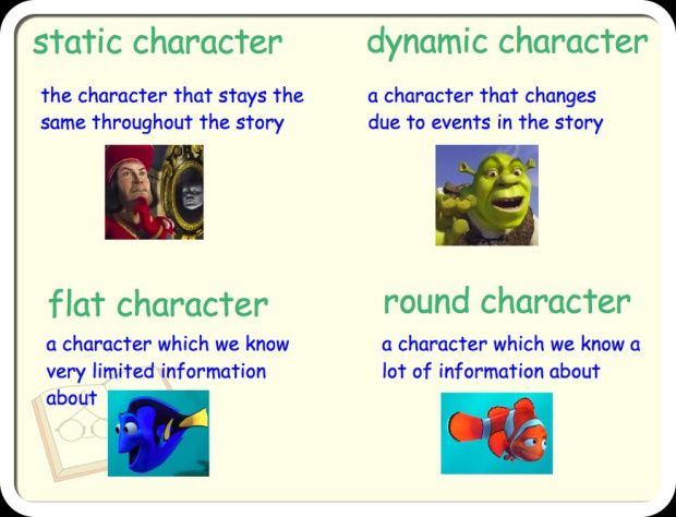 What is a flat character?