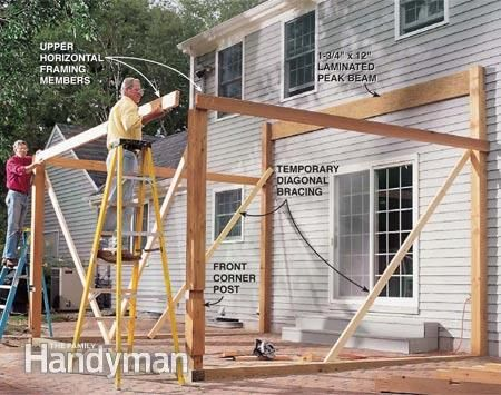 build the corners of the screened in porch - Screened In Patio Ideas
