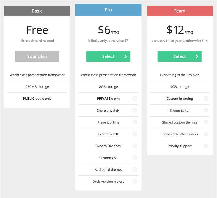 price plan media temple - Google Search
