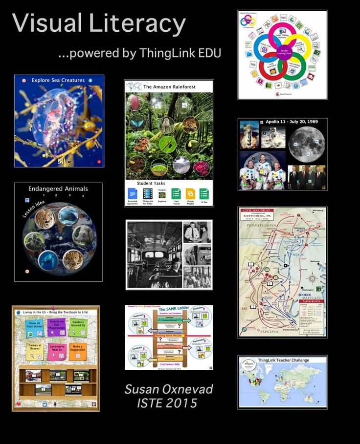 Visual Literacy Resources from ISTE 2015 | Cool Tools for 21st Century Learners