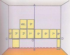 Pour poser du carrelage mural, il faut tout d'abord tracer une ligne rigoureusement horizontale, à 1 m du sol fini, sur les 4 murs de la pièce où vous voulez poser du carrelage. La pose de carrelage mural se commence de part et d'autre d'une axe vertical situé au centre du mur