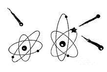 ENERGÍA DE IONIZACIÓN: Las energías de ionización miden la fuerza con la que el átomo retiene a sus electrones.