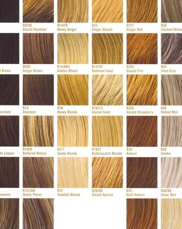 Hair Color Chart In 2020 Hair Color Names Blonde Hair Color Chart Blonde Hair Shades