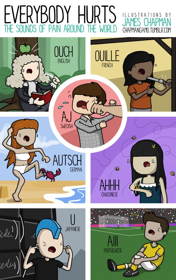 Sound Effects From Around The World By James Chapman