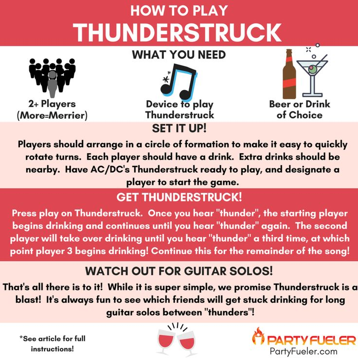 Thunderstruck Drinking Game
