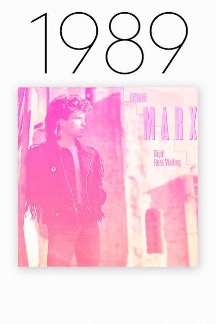 """25 Songs Of Summers Past You ALMOST Forgot About #refinery29  http://www.refinery29.com/summer-songs#slide1  1989: """"Right Here Waiting,"""" Richard Marx  The last summer of the '80s was kind to Richard Marx. America's answer to Bryan Adams scored two No. 1 singles, the second of which, """"Right Here Waiting for You,"""" held the top slot for three weeks in August. It's the prototypical aching summer ballad, and if the chorus is somewhat reminiscent of the Police's """"Every Breath You Take,"""" this is a…"""