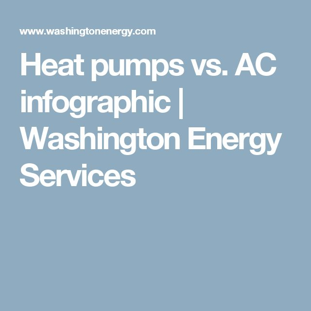 Heat pumps vs. AC infographic | Washington Energy Services