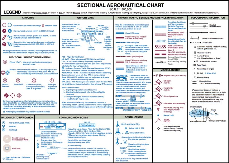 FAA Drone Study Guide - Chart Legend | 3DR Site Scan - Commercial Drone Platform